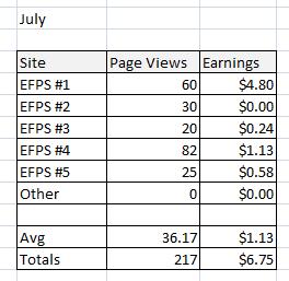 EFPS_July_2014