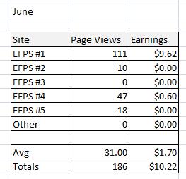 EFPS_June_2014
